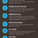 10 Best Quotes for Project Management Success (Infographic)